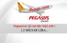 Pegasus'un Q3 net kârı %62 oranında arttı
