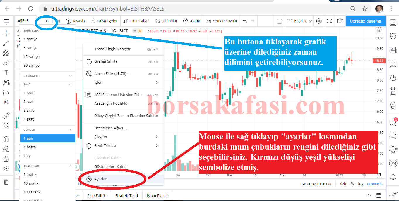 tradingview ve investing grafik kullanımı