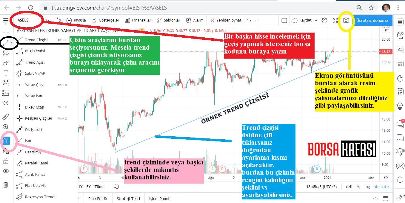tradingview nasıl kullanılır